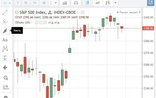 Описание индекса S&P 5OO и его онлайн графика